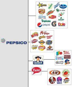 Amazing unilever s logo best example of corporate logo for International decor brands