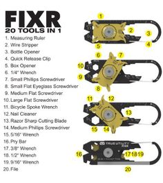 Amazon.com: Nebo True Utility FIXR Multi Tool: Sports & Outdoors