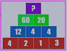 Which number replace the question mark? Maths Puzzles, Question Mark, Bar Chart, This Or That Questions, Math Puzzles Brain Teasers, Bar Graphs