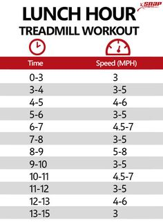 Lunch Hour Treadmill Workout
