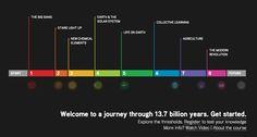 The Big History Project (BHP)