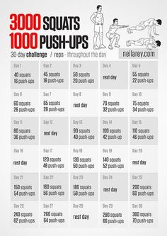 3000 squats and 1000 push ups challenge. On day Christina and I still going s. - 3000 squats and 1000 push ups challenge. On day Christina and I still going s… 3000 squats and 1000 push ups challenge. On day Christina and I still going strong! Fitness Workouts, Fitness Tips, Fitness Motivation, Health Fitness, Fitness Challenges, Agility Workouts, Song Workouts, Cheer Workouts, Morning Workouts