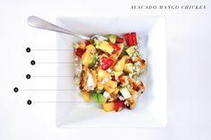 Avocado Mango Chicken Salad from janereaction.com