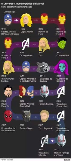 The Marvel Cinematic Universe explained Avengers Endgame: The Marvel Cinematic Universe explained – BBC News Related posts:𝘍𝘰𝘭𝘭𝘰𝘸 𝘮𝘺 𝘗𝘪𝘯𝘵𝘦𝘳𝘦𝘴𝘵! → Avengers marvel comics funny so Hilarious Meme CellThey really look alike Marvel Jokes, Films Marvel, Funny Marvel Memes, Marvel Dc Comics, Marvel Movies In Order, Order To Watch Marvel, Marvel News, All Marvel Heroes, Marvel Timeline Movies