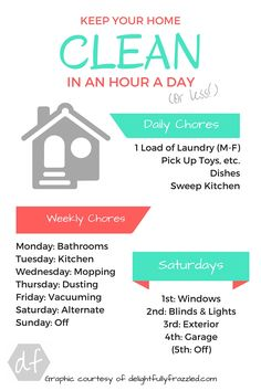 Cleaning Chart | How To Keep a Home Clean (Even With a Toddler!) | Manage a clean home AND laundry in minutes a day! Bonus: 4 useful tips for getting clean and STAYING clean. #housekeeping #cleanhome #cleanwithatoddler #cleaningchart #infographic #youngmom #momblog #delightfullyfrazzled