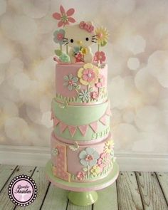 Hello everyone Here is my Hello Kitty cake that i made a week ago:-) Love the…