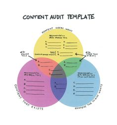 content audit template more template contentmarketing template