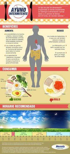Esta infografía sobre el ayuno intermitente describe los beneficios de un plan de alimentación programada y proporciona consejos para ayunar.