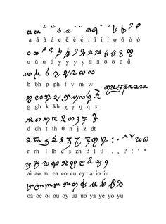 shalzera, a fantasy alphabet by nemedeus