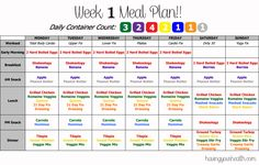 Week 1 21 day fix meal plan
