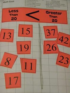 Tales from a Traveling Teacher: K-2 Math Journals: Place Value