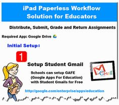 iPad Paperless Workflow for Educators Infographic