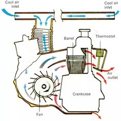 Fiat 500 Engine Schematic Diagram Fiat 500 Engine