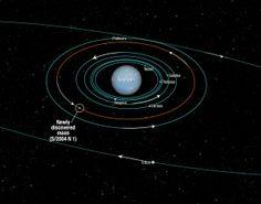 Neptune's moon