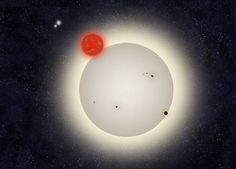 Amateurs discover planet with four suns - A circumbinary planet in a four-star system - The newly discovered planet is transiting the larger of the two eclipsing stars it orbits. Off in the distance, well beyond the planet orbit, resides a second pair of stars bound to the planetary system. Image Credit: Haven Giguere/Yale.