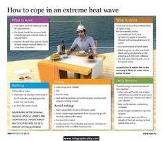 How to Cope with a Heat Wave Infographic #PlanPrepPak #Survival #SurvivalGuide #SurvivalSeries #Preparedness