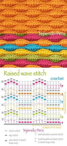 Crochet: textured wave stitch diagram! by gretchen