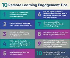 A Principal's Reflections: Overcoming Engagement Hurdles with Remote Learners Classroom Images, Engagement Tips, Direct Instruction, Choice Boards, My High School, Hurdles, Motivate Yourself, Leadership, Remote