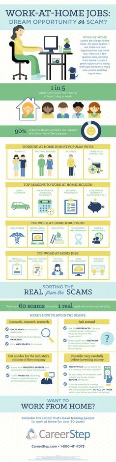 Infographic: Are Work at Home Jobs an Opportunity or a Scam? http://www.careerstep.com/blog/career-step-news/infographic-work-at-home-jobs
