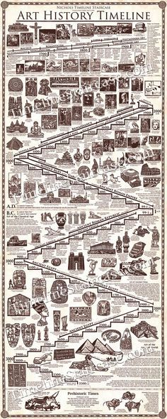 Chefs-d'œuvre de l'Art et de la chronologie de l'histoire mondiale - 5pi haut de 2 pieds de large - Art Print Poster - toutes les images sont dessinées en scratchboard à la main