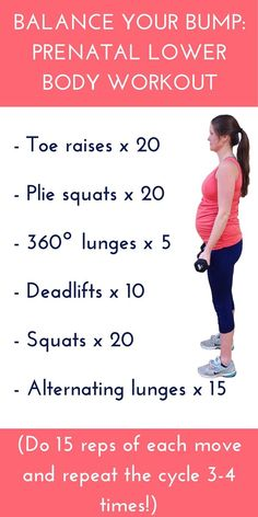 Prenatal Lower Body Workout Do you know why it's important to work your lower body during pregnancy? Read why here + see free prenatal workout videos to complete this print out. 2. Trimester, First Trimester, Pregnancy Facts, Pregnancy Tips, Pregnancy Nutrition, Pregnancy Journal, Pregnancy Health, Child Nutrition, Prenatal Workout