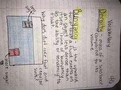Density and buoyancy vocabulary