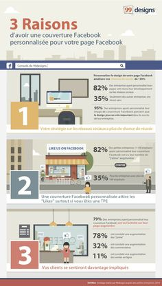 3 conseils pour une couverture #Facebook efficace. #infographie + article court Emarketinglicious.