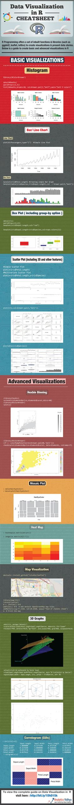 Comprehensive-Guide-to-Data-Visualization-in--R-------FINAL---- (1)