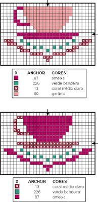 The Latest Trend in Embroidery – Embroidery on Paper - Embroidery Patterns Stitching On Paper, Cross Stitching, Cross Stitch Embroidery, Cross Stitch Numbers, Cross Stitch Cards, Paper Embroidery, Embroidery Patterns, Cross Stitch Designs, Cross Stitch Patterns