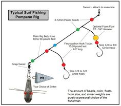 Pinterest the world s catalog of ideas for Saltwater fishing gear for beginners