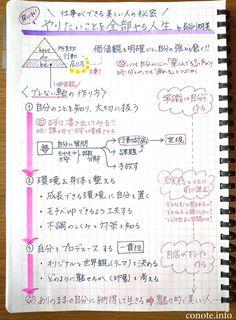 Note Taking, Self Development, Life Hacks, Knowledge, Notebook, Bullet Journal, Notes, Motivation, Food