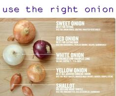 "Previous pinner: ""Use the right onion...Yes, It does matter!!!"""