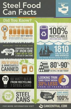 Recycling Facts - Can Manufacturers Institute | Washington, DC