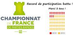 Le record de participation au championnat de France rapide est battu 4 jours avant son début ! http://echecs54.free.fr/