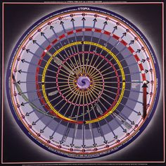 Utopia: Time Cast As A Voyage / Paul Laffoley / Sacred Geometry Frieze Magazine, Hayward Gallery, Creation Myth, Visionary Art, Postmodernism, New Age, Sacred Geometry, Occult, Art Museum
