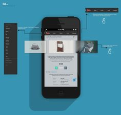 Design Submission for fab.com Assignment was a long due from my side. I have tried to show some of the Gesture areas of fab.com's iOS app. I hope Devin (SVP, UX,  Fab.com) will like it.