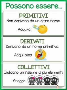 . Italian Grammar, Italian Language, Darth Vader Tie Fighter, Learn To Speak Italian, Italian Lessons, European Languages, Learning Italian, Letters, Teaching