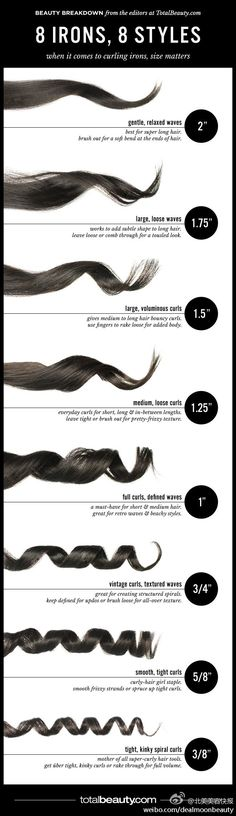 How to Curl Hair With Straightener?