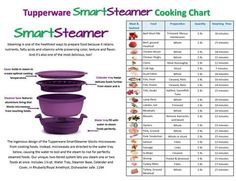 Tupperware Smart Steamer Cooking Chart