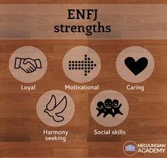 ENFJ - The Loyal Ones ⋆ Neojungian Academy