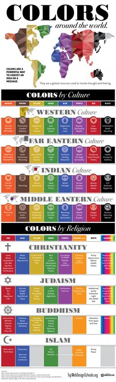 Colors Around The World and what they represent by culture and religion...good to know, thanks @Donna Frasca