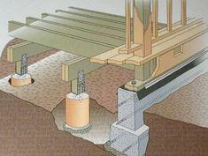 wooden house foundation framing plans ile ilgili görsel sonucu