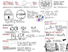 10 sketchnote tips for onenote