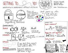 10 sketchnote tips for onenote