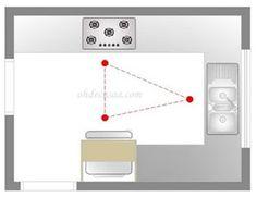 """Qual o layout ideal para sua cozinha? Cozinha em """"U"""" - www.ohdecasaa.com"""