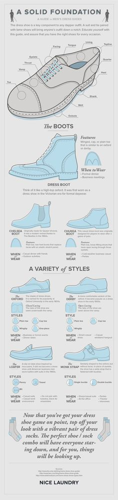Don't know an Oxford from a Derby? Here's a guide to break down every style of dress shoe. Courtesy of NiceLaundry.com