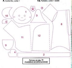 Patterns of soft toys.  Pupa 3 of 3