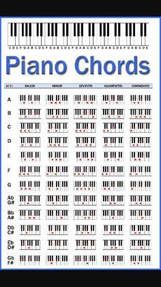 Chords.