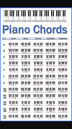 Piano piano chords wallpaper : Drum sheet music, Drums and Sheet music on Pinterest