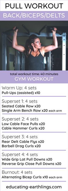 Pull Workout: push-pull-leg split, back workout, bicep workout, back bicep workout, women's fitness, health coach, online coaching, vegan fitness, veganism